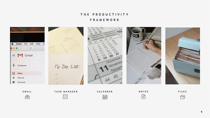 The Personal Productivity Framework
